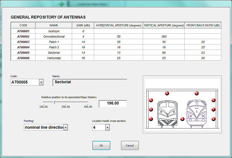 Simulador de cobertura de radio para sistemas CBTC para Hitachi
